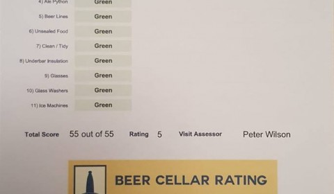 5 Stars and 100% - very proud